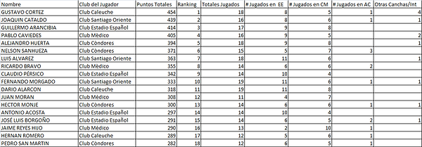 fin ranking.png