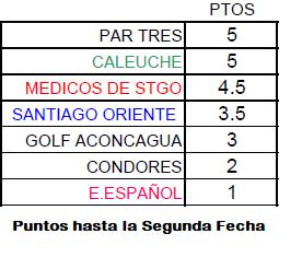 puntos.png