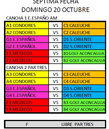 Domingo 20 de Octubre se juega última Fecha Torneo por Equipos