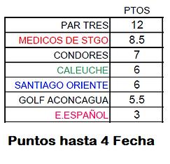 4fechapuntos.png