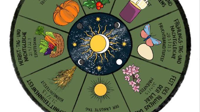 Jahreskreis Grafik olivgrün