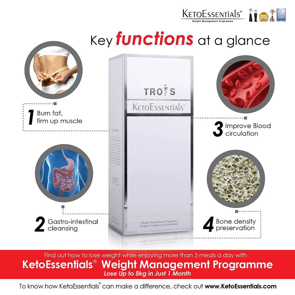 Lose the kilos