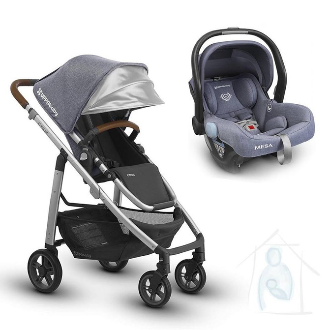 Which car seat and stroller would you buy??
