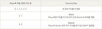 players_rule 온라인카지노