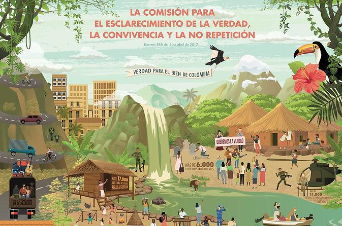 Comisión para el esclarecimiento de la Verdad Colombia.jpg