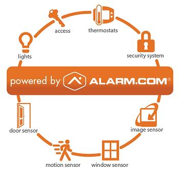 Alarm.com controls