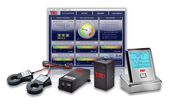 TED Energy Management system
