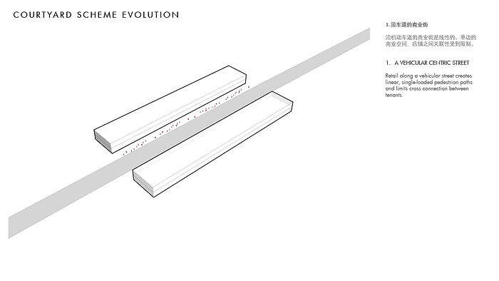 Courtyard Scheme Evolution Diagram