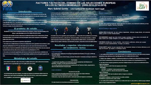 2021_poster_Dominio_Tactico_Selecciones_