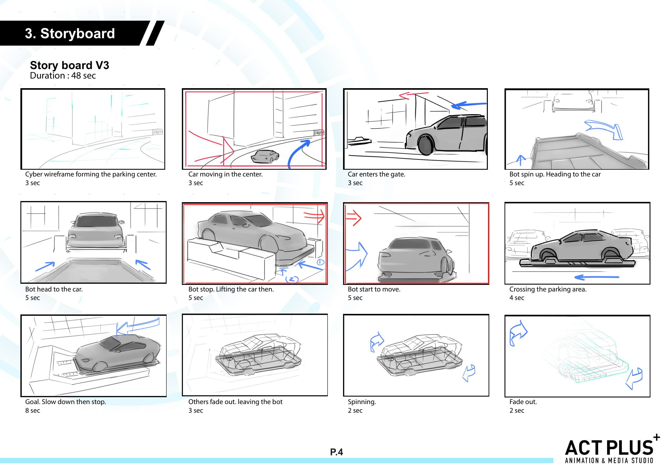 Art direction & storyboard v2-5