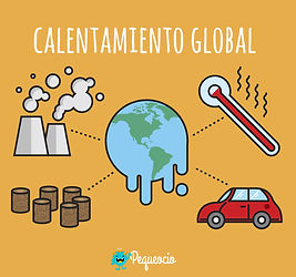 calentamiento global.jpg