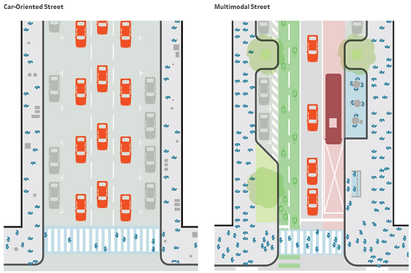 multimodal streets.PNG