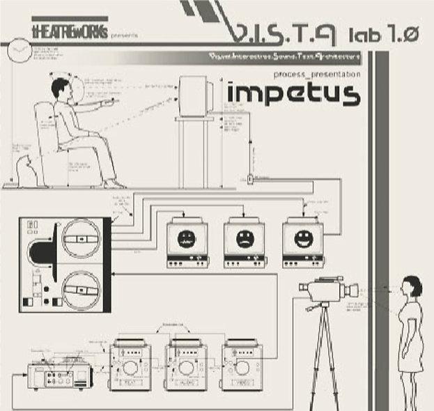 Impetus.jpg