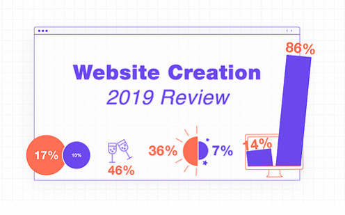 19 Must-See Website User Stats [2019 Infographic]