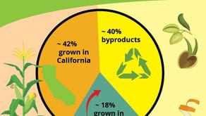 Advancing Water-Smart Dairy