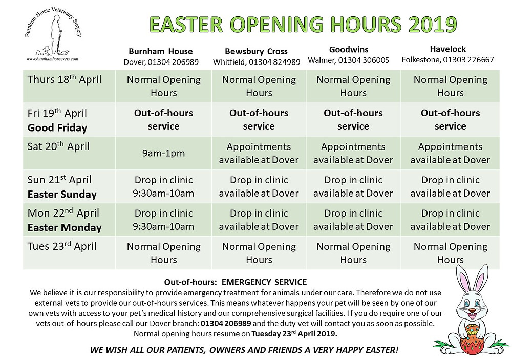 Burnham House Easter Opening Hours