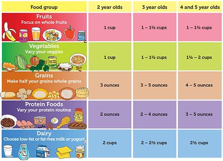 food graph.png