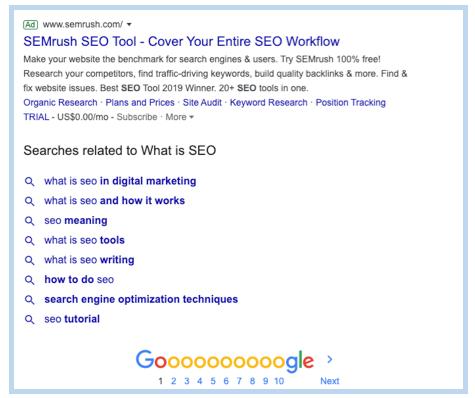 Google Digital Marketing by Absolute Digital