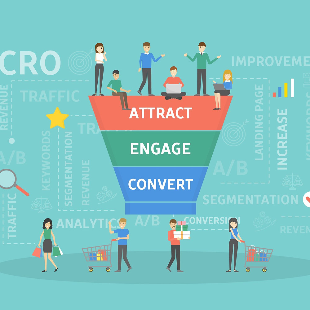 Top 5 Benefits of Online Marketing and Google Adwords | by Absolute Digital | Google SEO Agency