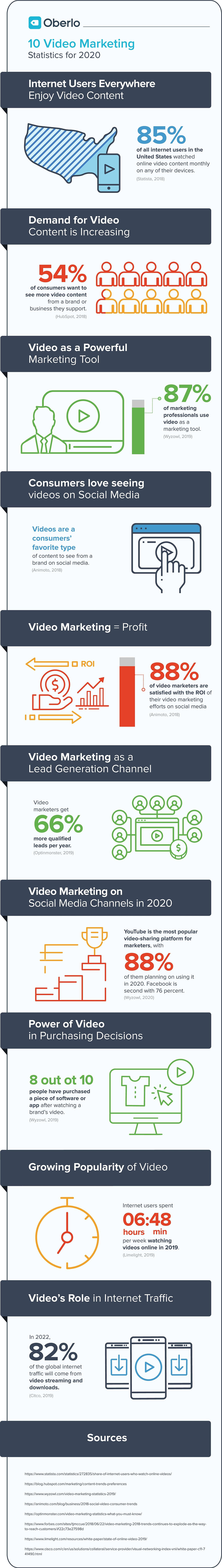 Absolute Digital | What is Social Video Marketing?