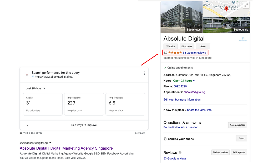Average cost of a digital marketing campaign in Singapore Absolute Digital