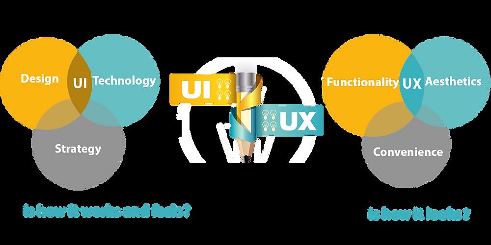 Absolute Digital UI/UX Design Singapore Digital Marketing Agency