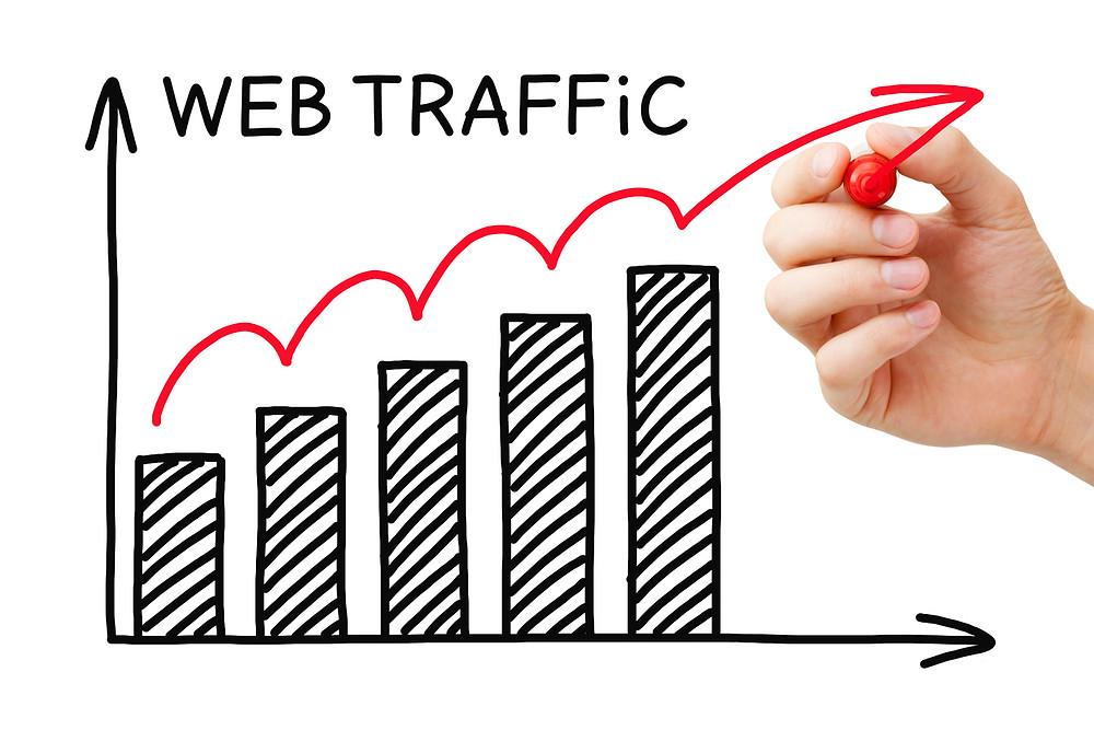6 Simple Ways to Increase Website Traffic by Absolute Digital