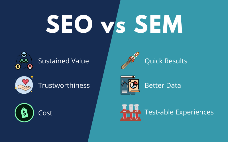 Google SEO or Google SEM? Which is better? | Absolute Digital