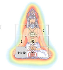 Chakra Numerologie.JPG