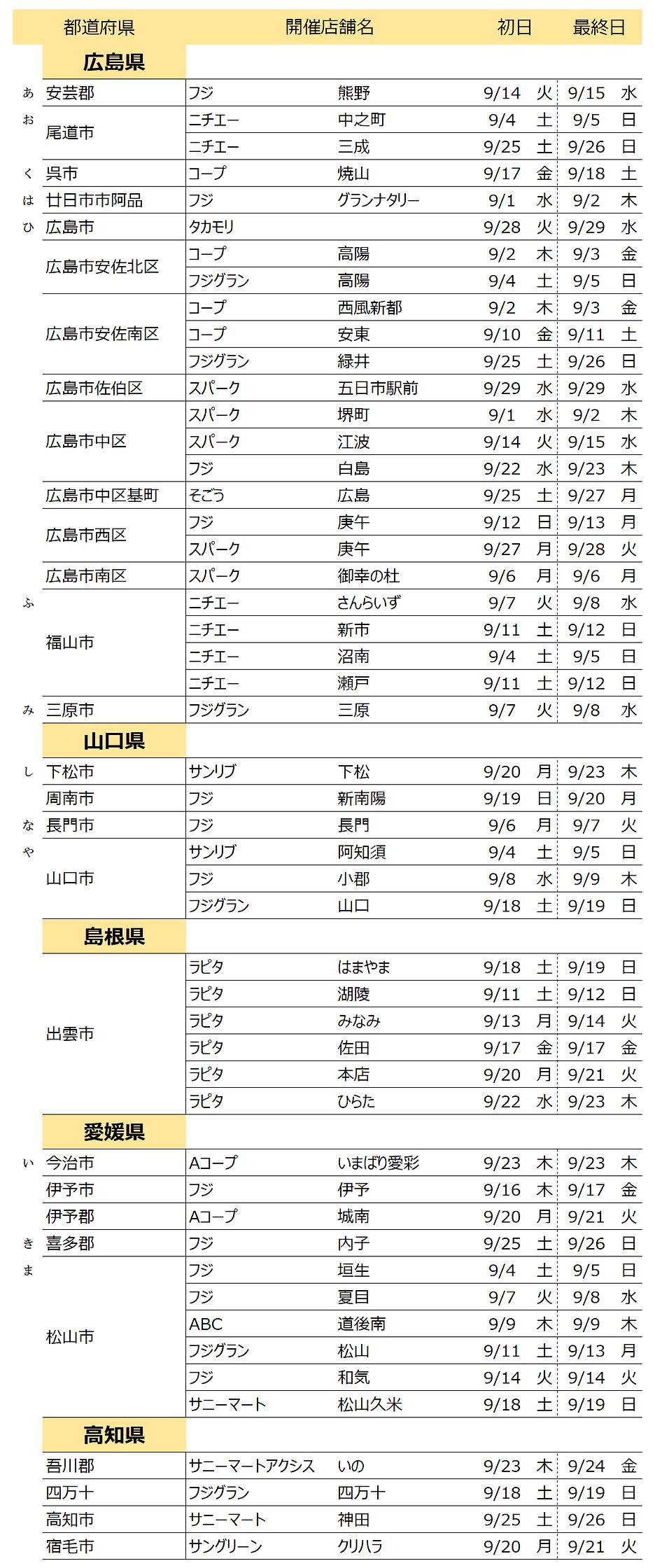 中四国21.9修正版ver2.png