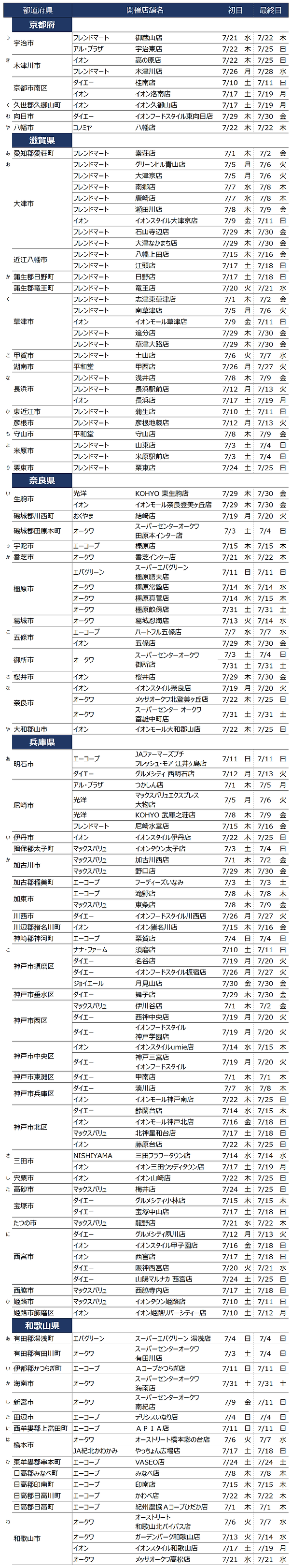 関西7月.png