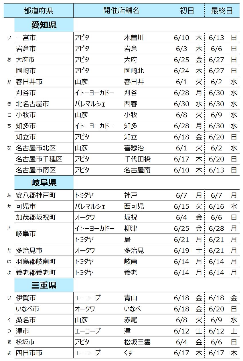 名古屋6月(仮).png