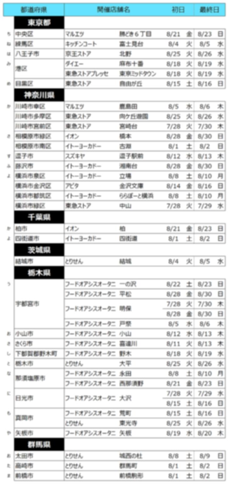 関東8月.png