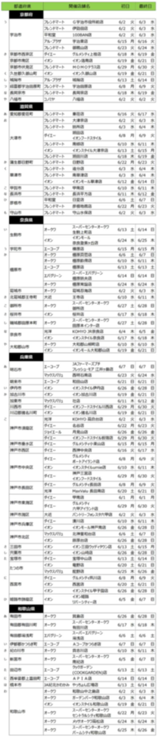 関西6月.png