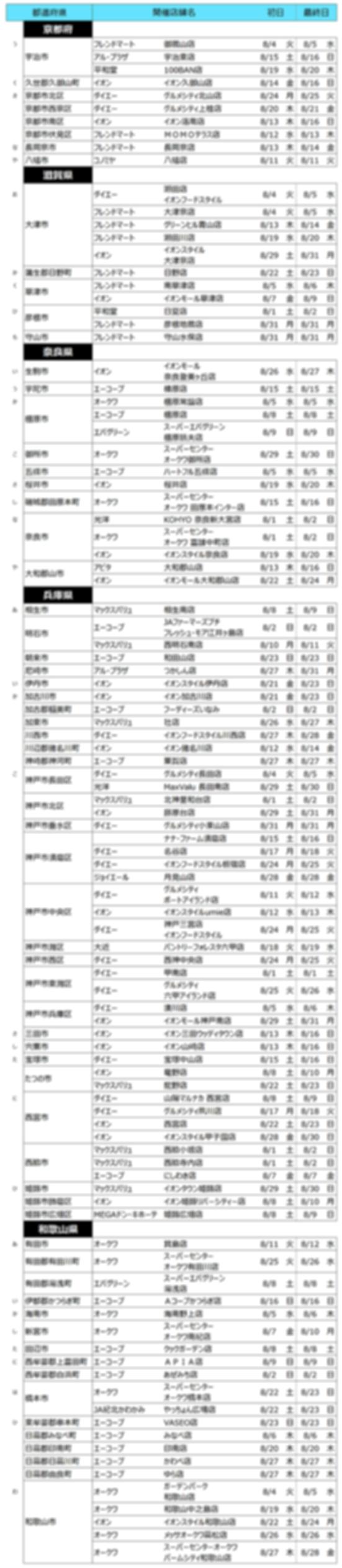 関西8月.png
