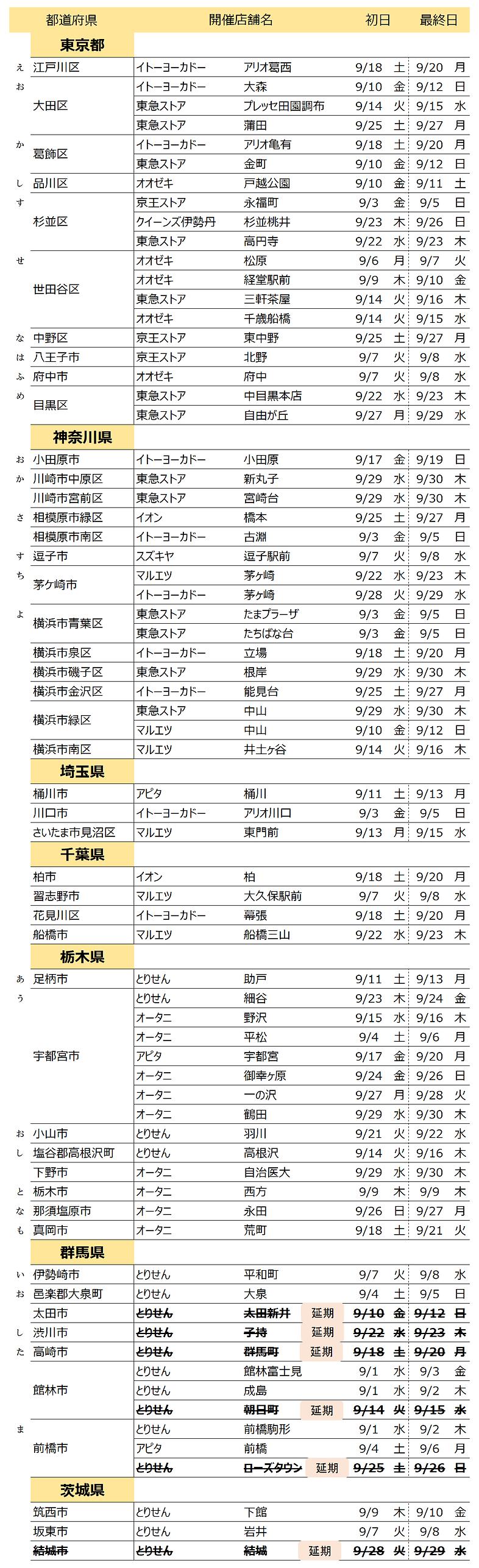 関東21.9修正版ver1.png