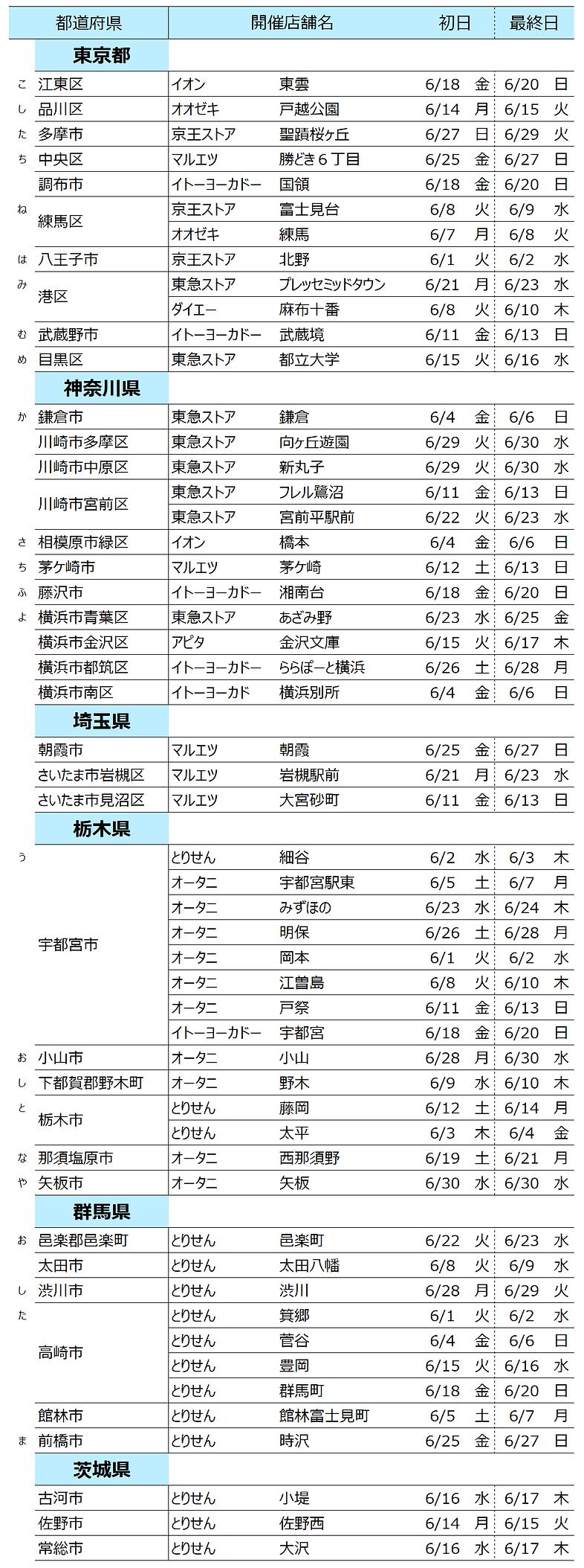 関東6月.png