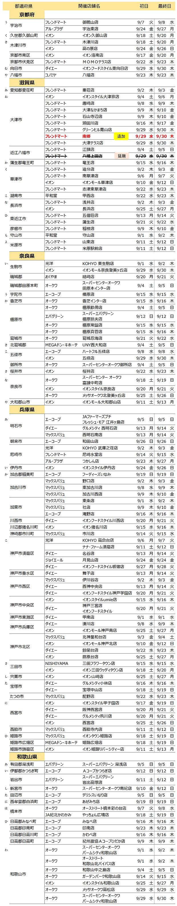 関西21.9修正版ver1.png