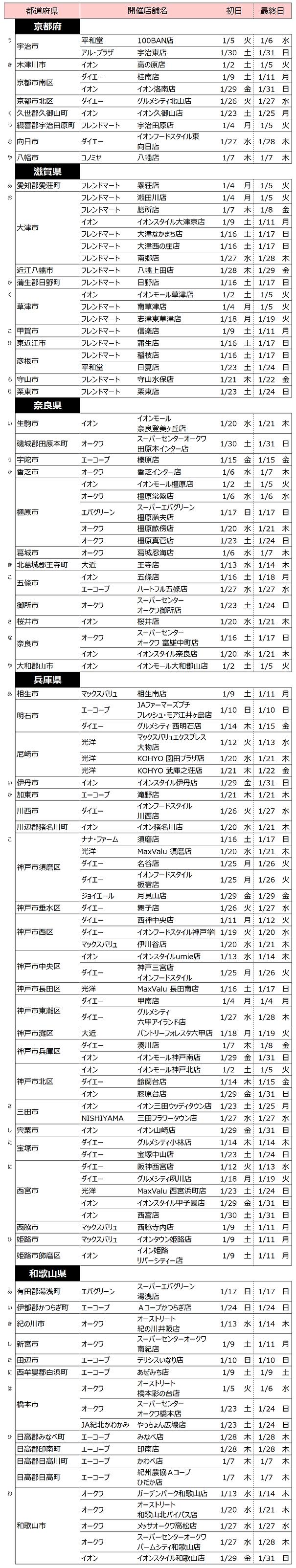 関西1月.png