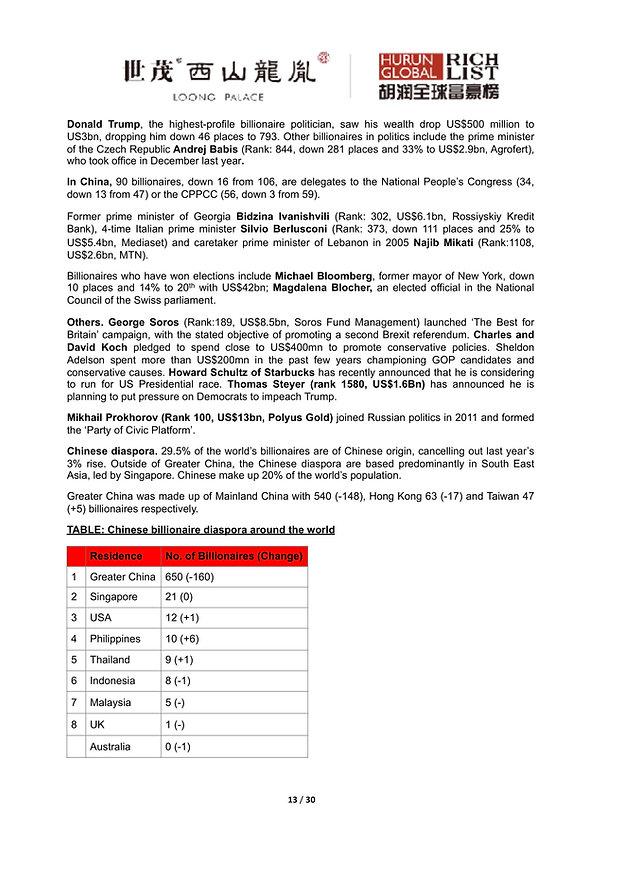 Hurun Global Rich List 2019-13.jpg