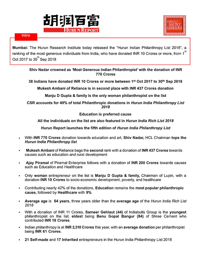Hurun Indian Philanthropy List 20190312-
