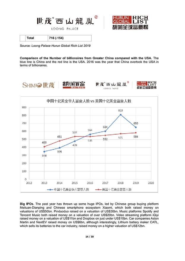 Hurun Global Rich List 2019-14.jpg