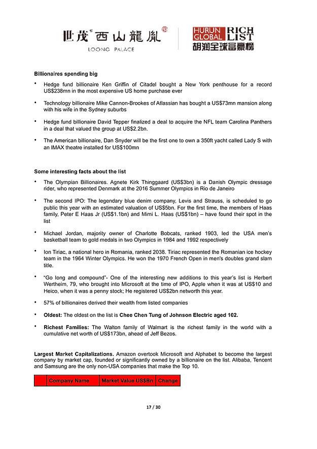 Hurun Global Rich List 2019-17.jpg
