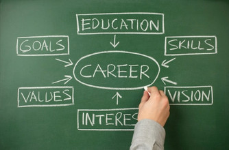 9 Reasons why getting a finance qualification is better than a degree