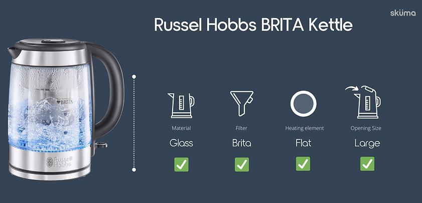 Russel Hobbs kettle for hard water brita