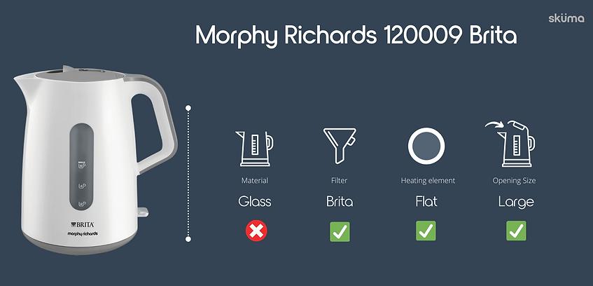 Morphy Richards brita kettle for hard water