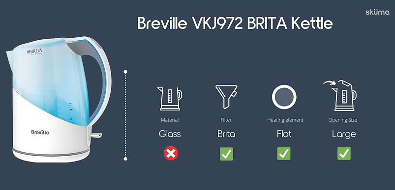 Breville brita kettle for hard water