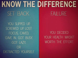 Monday Motivation - Setbacks or Failures?