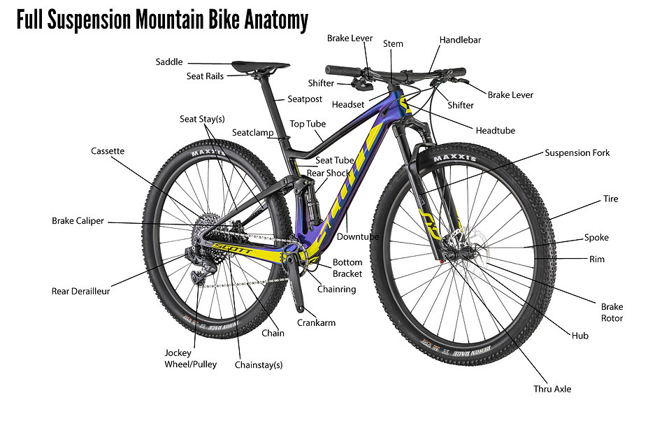 Full Suspension mountain bike with parts labeled