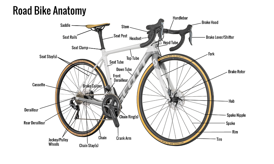 Road Bike with parts labeled